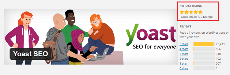 average rating of yoast seo