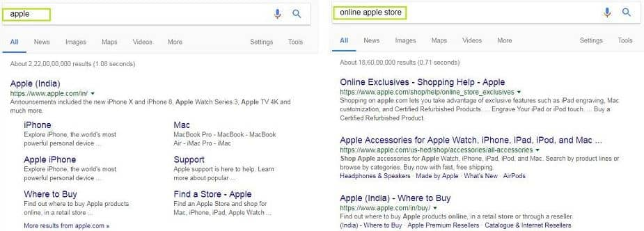 example of keyword selection